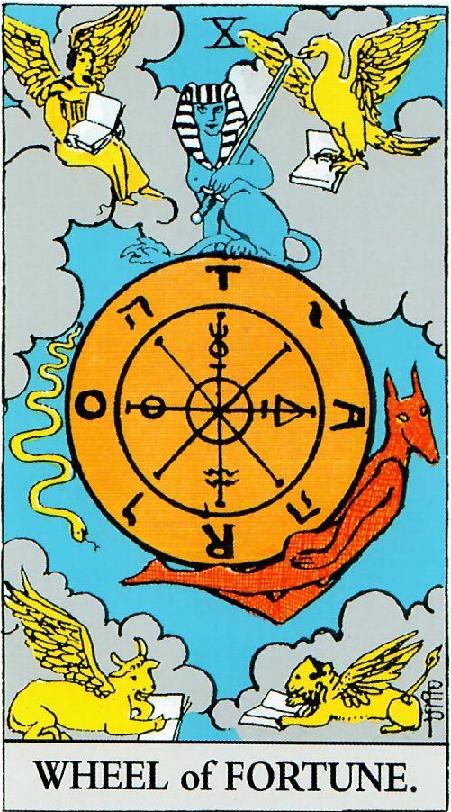 קלף גלגל המזל בקלפי ריידר