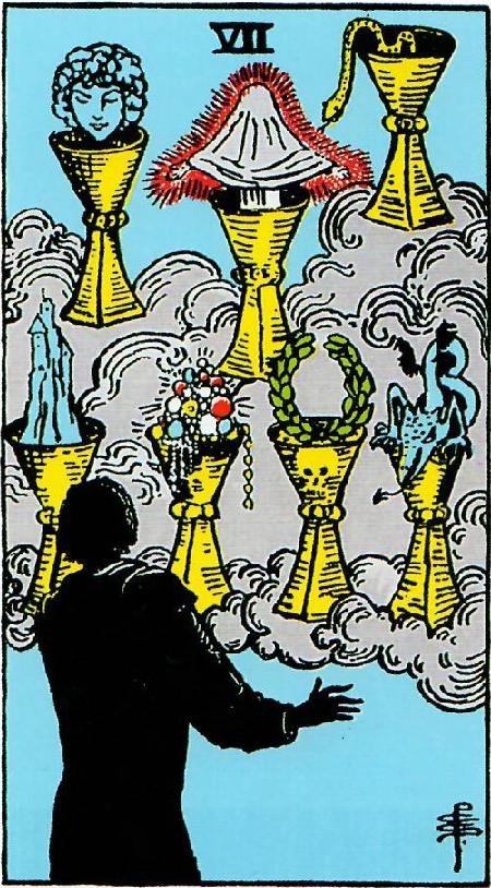 קלף שבעה גביעים בקלפים של ריידר