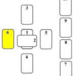 קלף מספר 6 בקריאה הקלטית